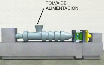 Proceso Inyección de Plásticos
